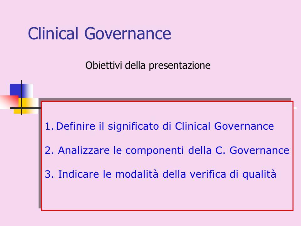 Clinical Governance Obiettivi della presentazione 1.Definire il significato di Clinical Governance 2.