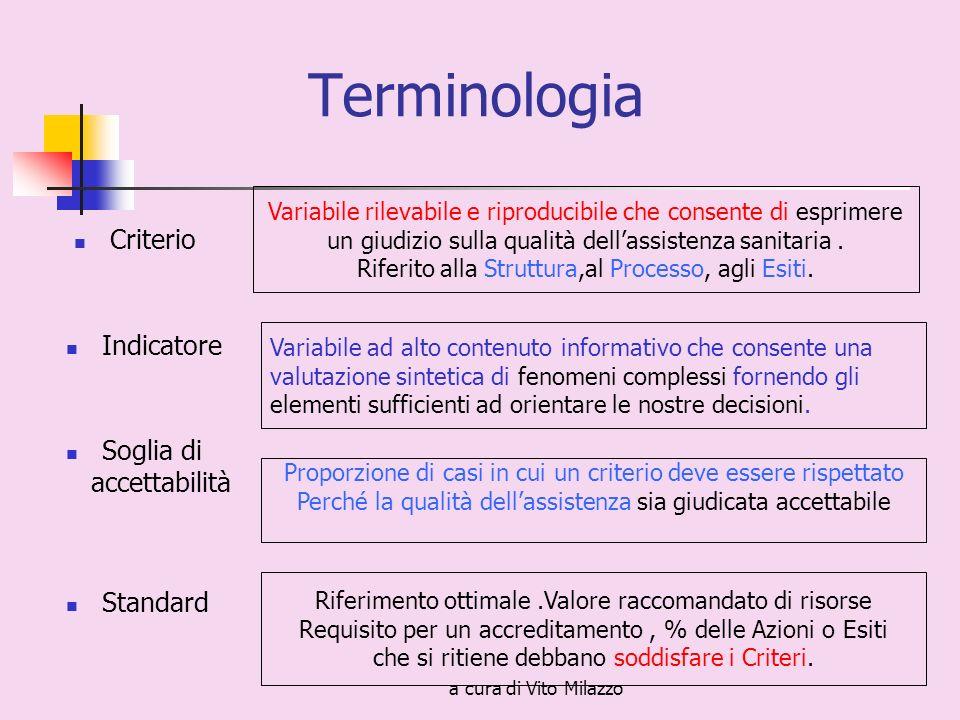 a cura di Vito Milazzo Terminologia Criterio Variabile rilevabile e riproducibile che consente di esprimere un giudizio sulla qualità dellassistenza sanitaria.
