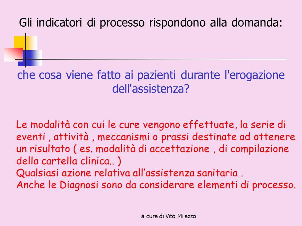 a cura di Vito Milazzo Gli indicatori di processo rispondono alla domanda: che cosa viene fatto ai pazienti durante l erogazione dell assistenza.