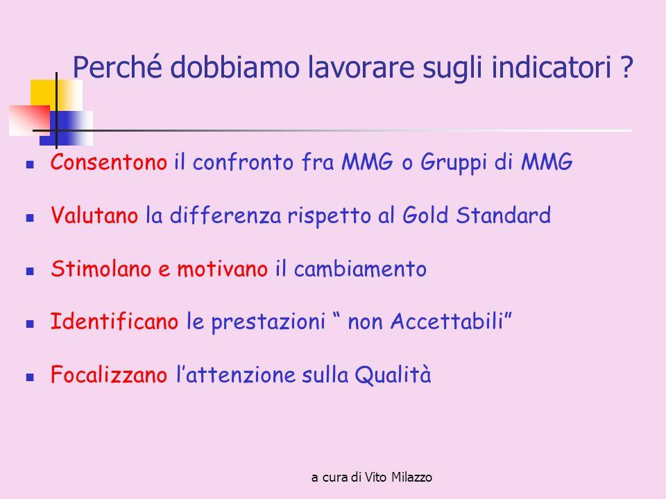 a cura di Vito Milazzo Perché dobbiamo lavorare sugli indicatori .