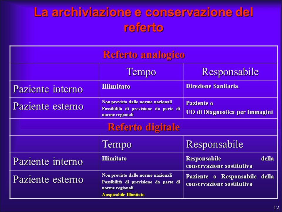 12 La archiviazione e conservazione del referto Referto analogico TempoResponsabile Paziente interno Illimitato Direzione Sanitaria. Paziente esterno