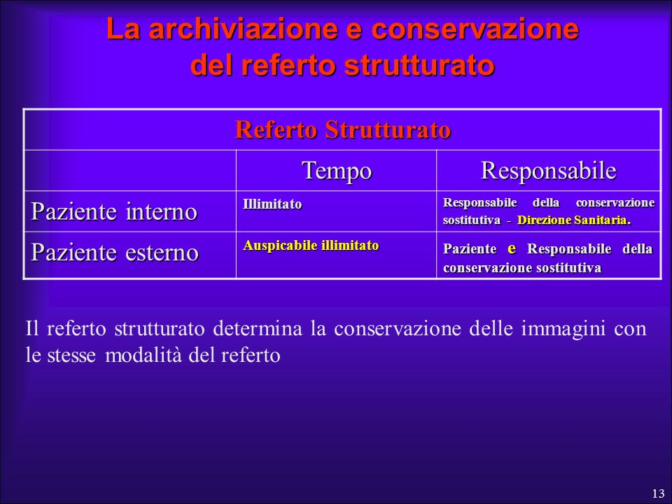 13 La archiviazione e conservazione del referto strutturato Referto Strutturato TempoResponsabile Paziente interno Illimitato Responsabile della conse