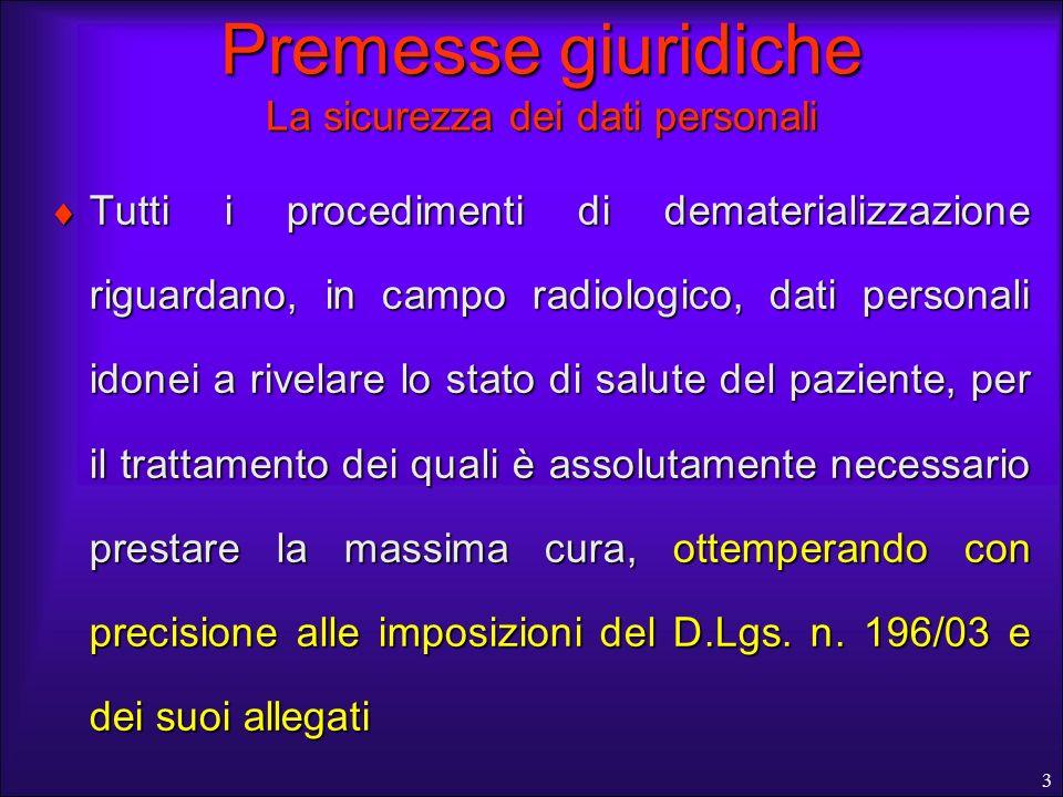 3 Premesse giuridiche La sicurezza dei dati personali Tutti i procedimenti di dematerializzazione riguardano, in campo radiologico, dati personali ido