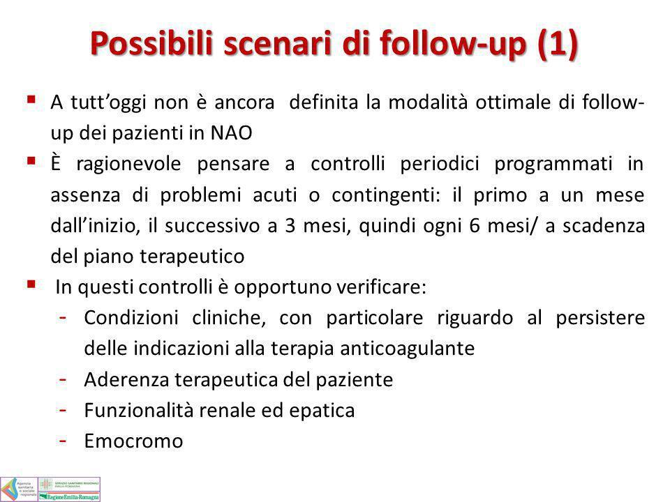 Possibili scenari di follow-up (1) A tuttoggi non è ancora definita la modalità ottimale di follow- up dei pazienti in NAO È ragionevole pensare a con