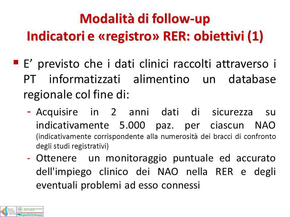 Modalità di follow-up Indicatori e «registro» RER: obiettivi (1) E previsto che i dati clinici raccolti attraverso i PT informatizzati alimentino un d