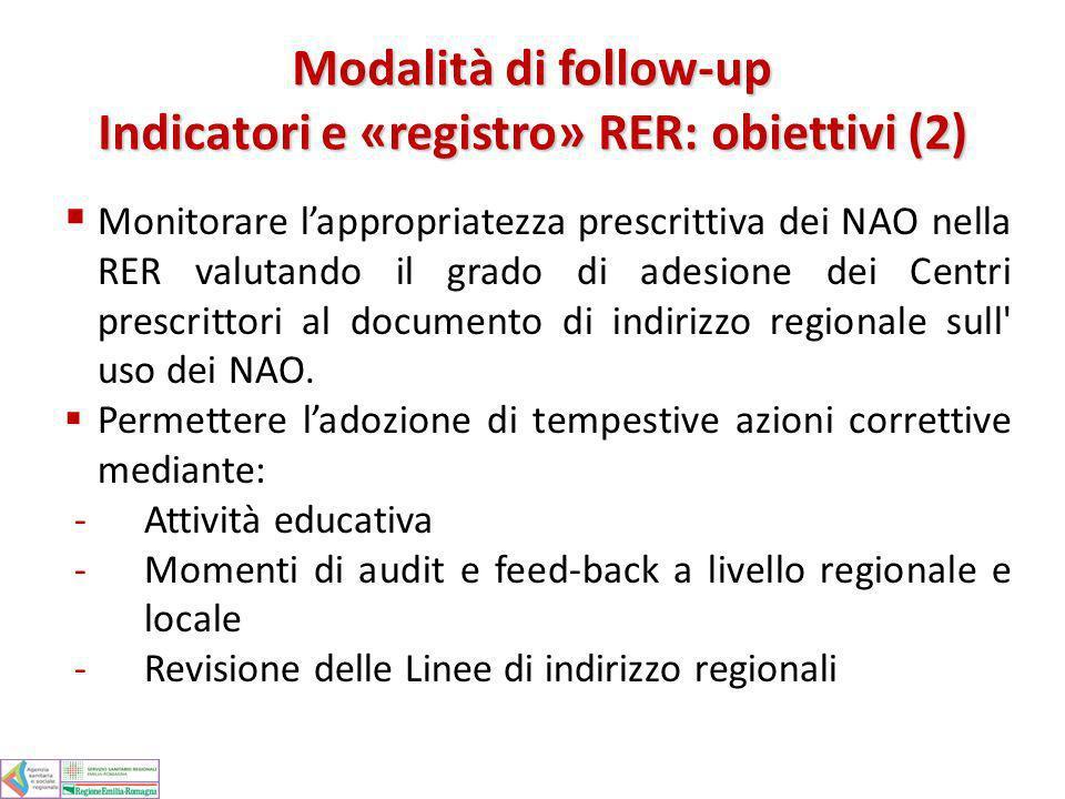 Modalità di follow-up Indicatori e «registro» RER: obiettivi (2) Monitorare lappropriatezza prescrittiva dei NAO nella RER valutando il grado di adesi