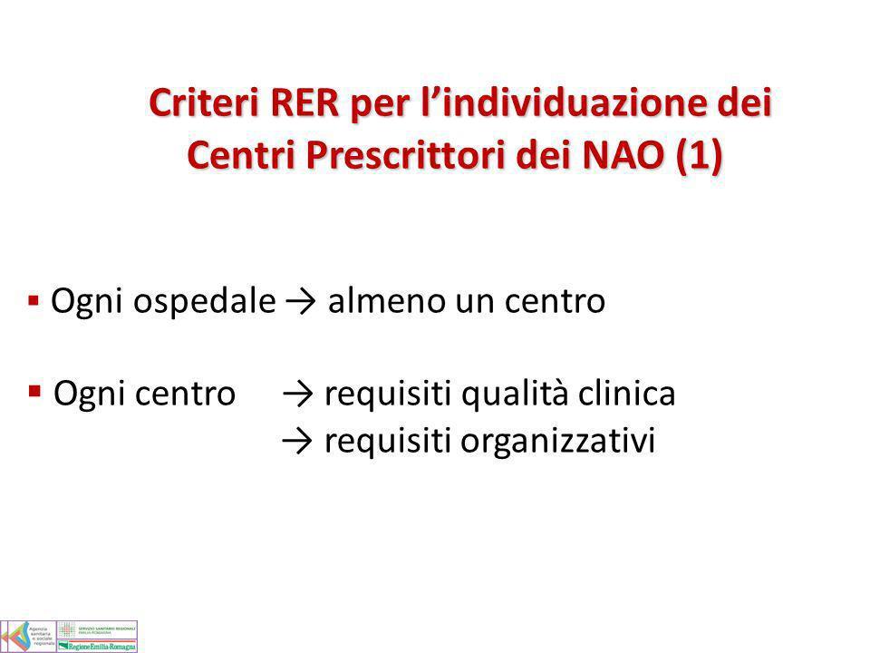 Criteri RER per lindividuazione dei Centri Prescrittori dei NAO (1) Criteri RER per lindividuazione dei Centri Prescrittori dei NAO (1) Ogni ospedale