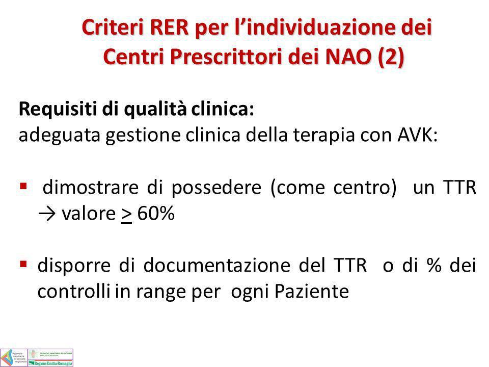 Requisiti di qualità clinica: adeguata gestione clinica della terapia con AVK: dimostrare di possedere (come centro) un TTR valore > 60% disporre di d