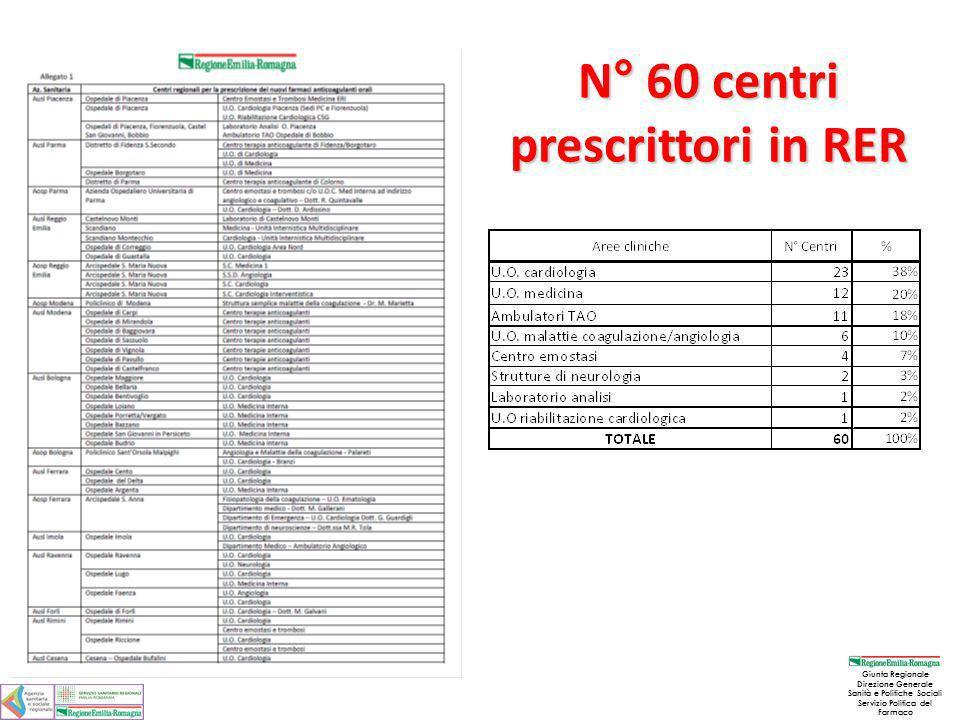 N° 60 centri prescrittori in RER Giunta Regionale Direzione Generale Sanità e Politiche Sociali Servizio Politica del Farmaco