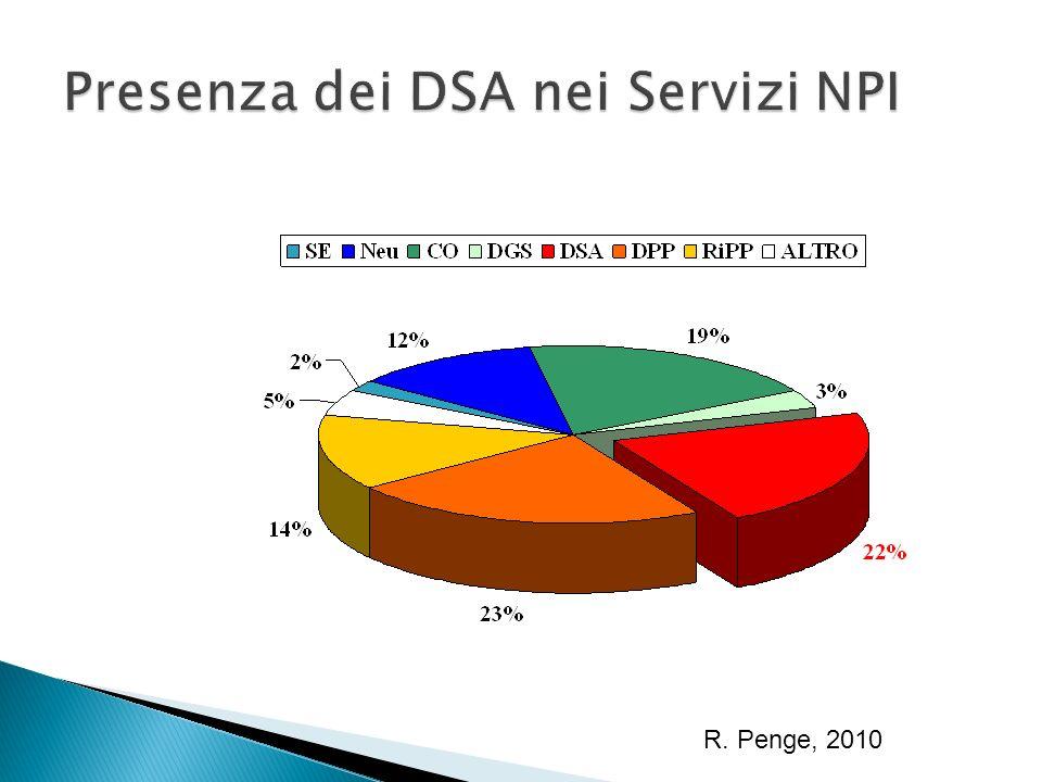 In particolare, lanalisi dellerrore favorisce la gestione dellinsegnamento.