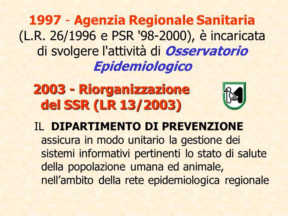 1997 - Agenzia Regionale Sanitaria (L.R.