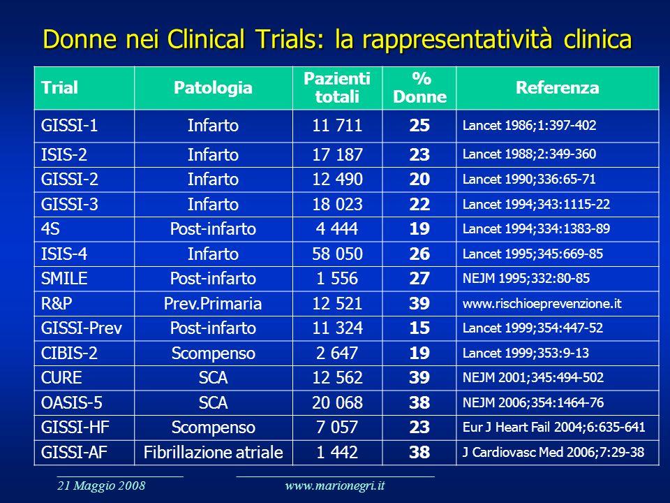 ___________________ 21 Maggio 2008 ______________________________ www.marionegri.it Donne nei Clinical Trials: la rappresentatività clinica TrialPatol