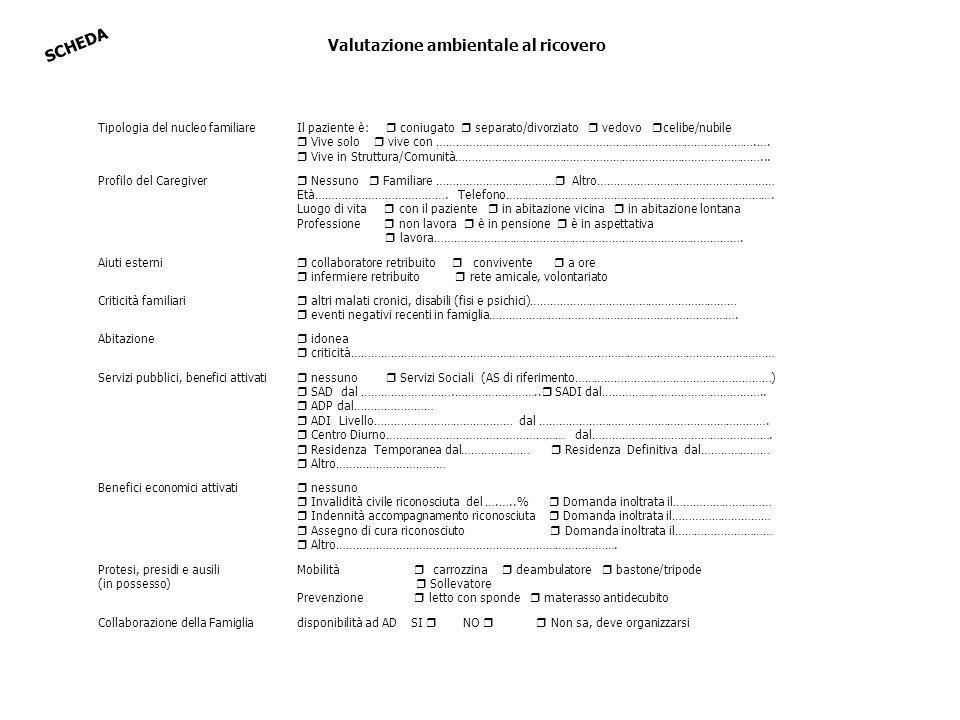 Valutazione ambientale al ricovero Tipologia del nucleo familiareIl paziente è: coniugato separato/divorziato vedovo celibe/nubile Vive solo vive con