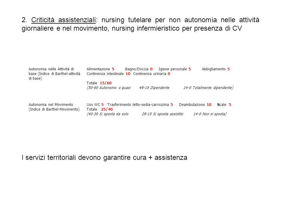 2. Criticità assistenziali: nursing tutelare per non autonomia nelle attività giornaliere e nel movimento, nursing infermieristico per presenza di CV