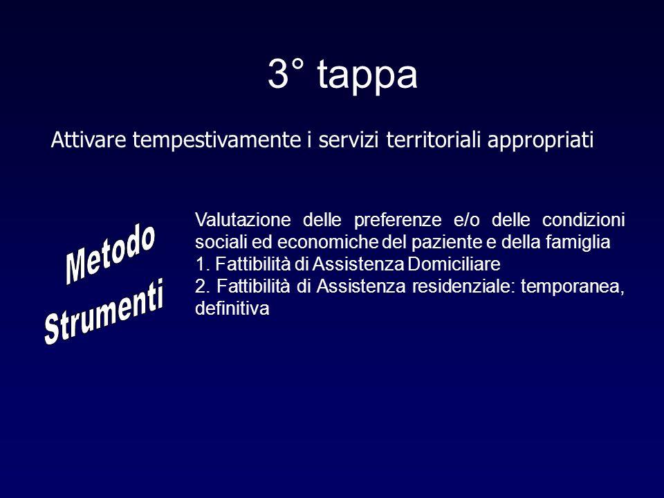 3° tappa Attivare tempestivamente i servizi territoriali appropriati Valutazione delle preferenze e/o delle condizioni sociali ed economiche del pazie