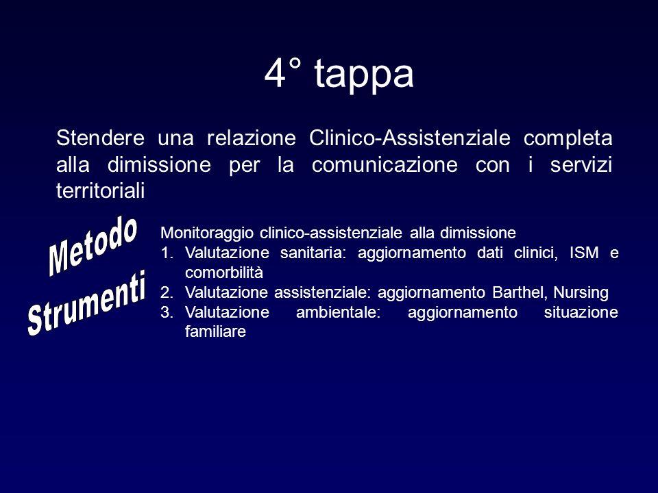4° tappa Stendere una relazione Clinico-Assistenziale completa alla dimissione per la comunicazione con i servizi territoriali Monitoraggio clinico-as