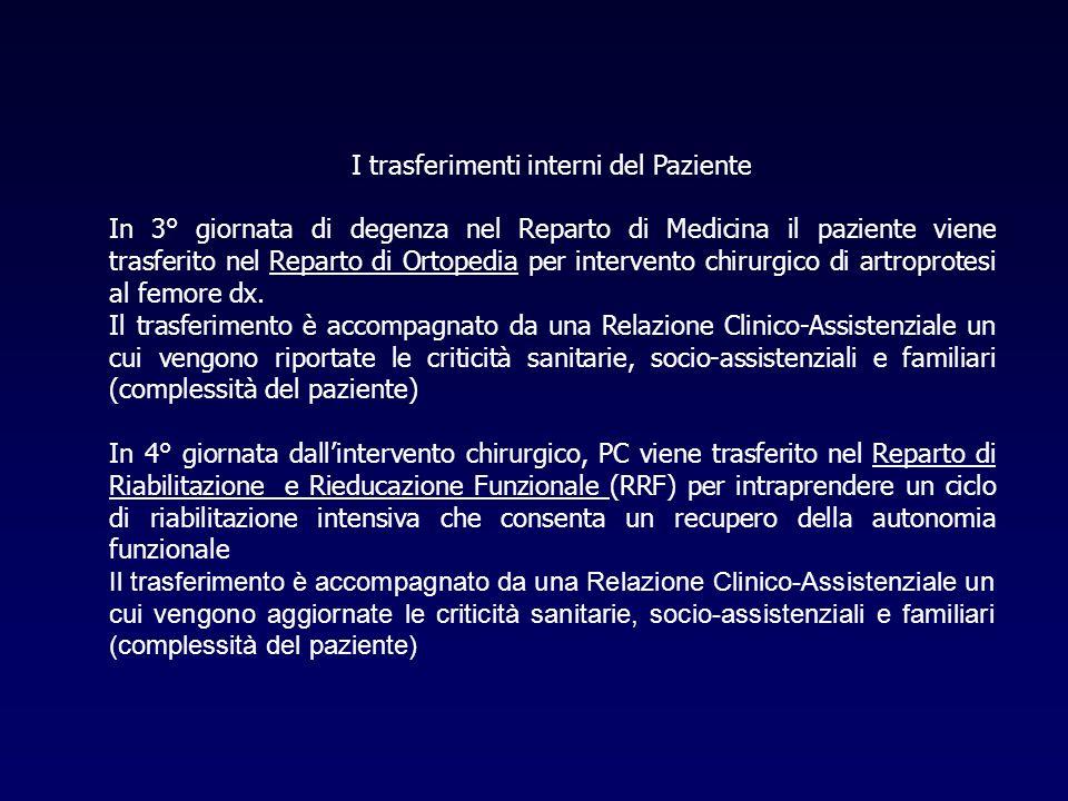 I trasferimenti interni del Paziente In 3° giornata di degenza nel Reparto di Medicina il paziente viene trasferito nel Reparto di Ortopedia per inter