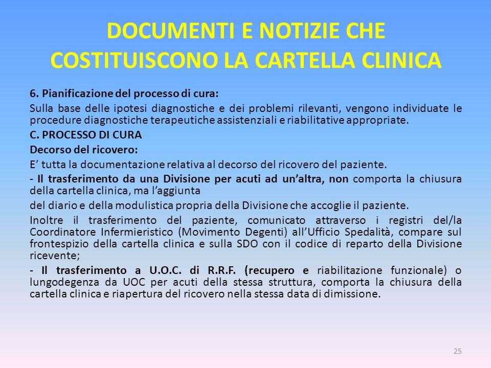 DOCUMENTI E NOTIZIE CHE COSTITUISCONO LA CARTELLA CLINICA 6. Pianificazione del processo di cura: Sulla base delle ipotesi diagnostiche e dei problemi