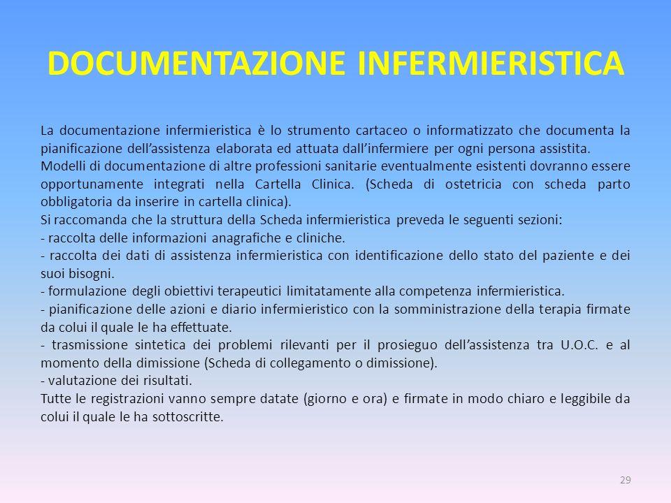 DOCUMENTAZIONE INFERMIERISTICA La documentazione infermieristica è lo strumento cartaceo o informatizzato che documenta la pianificazione dellassisten
