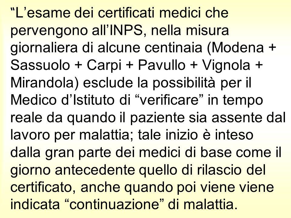 Lesame dei certificati medici che pervengono allINPS, nella misura giornaliera di alcune centinaia (Modena + Sassuolo + Carpi + Pavullo + Vignola + Mi