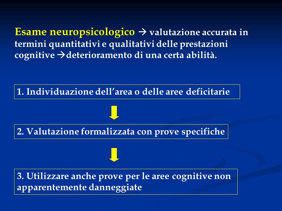 Esame neuropsicologico valutazione accurata in termini quantitativi e qualitativi delle prestazioni cognitive deterioramento di una certa abilità. 1.