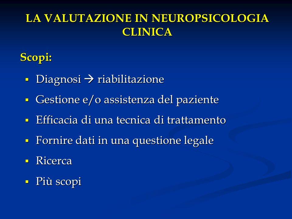LA VALUTAZIONE IN NEUROPSICOLOGIA CLINICA Scopi: Diagnosi riabilitazione Diagnosi riabilitazione Gestione e/o assistenza del paziente Gestione e/o ass
