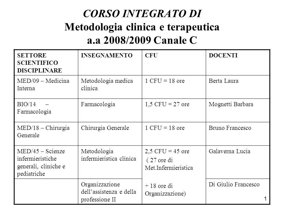 1 CORSO INTEGRATO DI Metodologia clinica e terapeutica a.a 2008/2009 Canale C SETTORE SCIENTIFICO DISCIPLINARE INSEGNAMENTOCFUDOCENTI MED/09 – Medicin