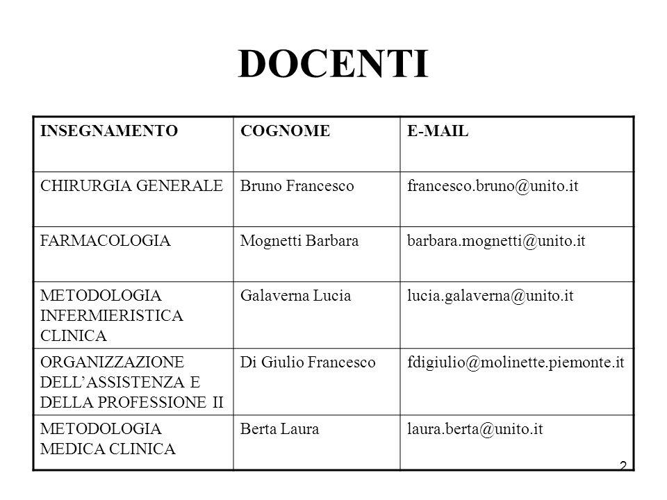 2 DOCENTI INSEGNAMENTOCOGNOMEE-MAIL CHIRURGIA GENERALEBruno Francescofrancesco.bruno@unito.it FARMACOLOGIAMognetti Barbarabarbara.mognetti@unito.it ME