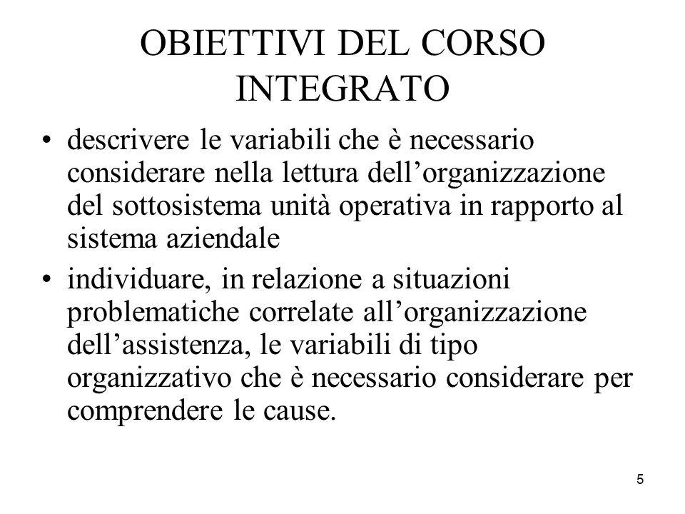 5 OBIETTIVI DEL CORSO INTEGRATO descrivere le variabili che è necessario considerare nella lettura dellorganizzazione del sottosistema unità operativa