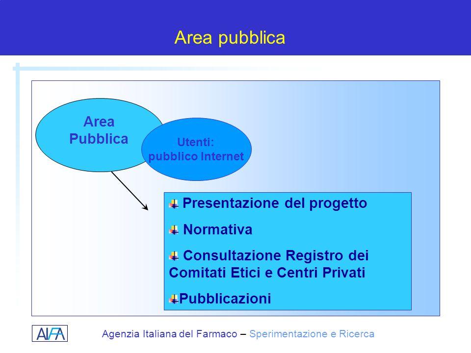 Agenzia Italiana del Farmaco – Sperimentazione e Ricerca Area Pubblica Utenti: pubblico Internet Presentazione del progetto Normativa Consultazione Re