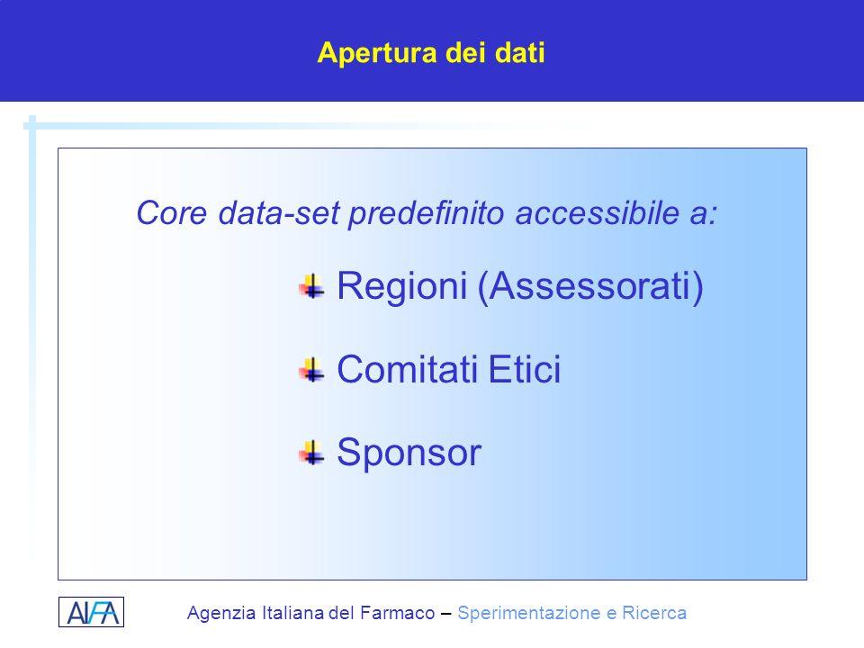 Agenzia Italiana del Farmaco – Sperimentazione e Ricerca Apertura dei dati Core data-set predefinito accessibile a: Regioni (Assessorati) Comitati Eti