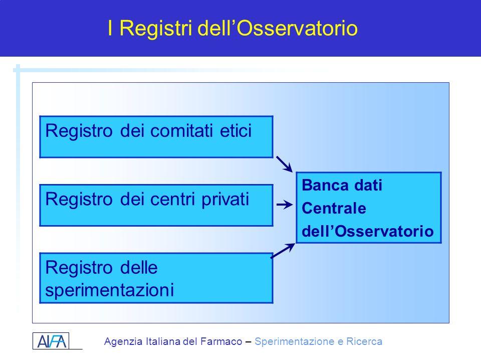 Agenzia Italiana del Farmaco – Sperimentazione e Ricerca I Registri dellOsservatorio Registro dei comitati etici Registro dei centri privati Registro