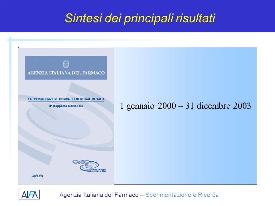 Agenzia Italiana del Farmaco – Sperimentazione e Ricerca 1 gennaio 2000 – 31 dicembre 2003 Sintesi dei principali risultati