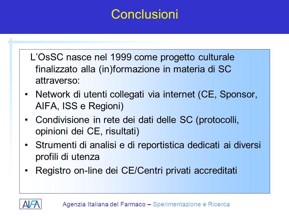 Agenzia Italiana del Farmaco – Sperimentazione e Ricerca Conclusioni LOsSC nasce nel 1999 come progetto culturale finalizzato alla (in)formazione in m