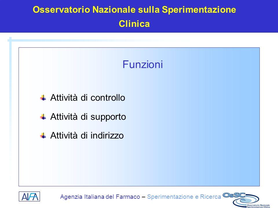 Agenzia Italiana del Farmaco – Sperimentazione e Ricerca Area privata - Profili di accesso della consultazione AIFA vede tutte le sperimentazioni.