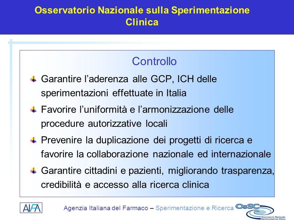 Agenzia Italiana del Farmaco – Sperimentazione e Ricerca Controllo Garantire laderenza alle GCP, ICH delle sperimentazioni effettuate in Italia Favori