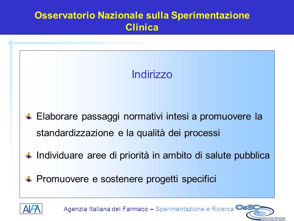 Agenzia Italiana del Farmaco – Sperimentazione e Ricerca Osservatorio Nazionale sulla Sperimentazione Clinica Indirizzo Elaborare passaggi normativi i