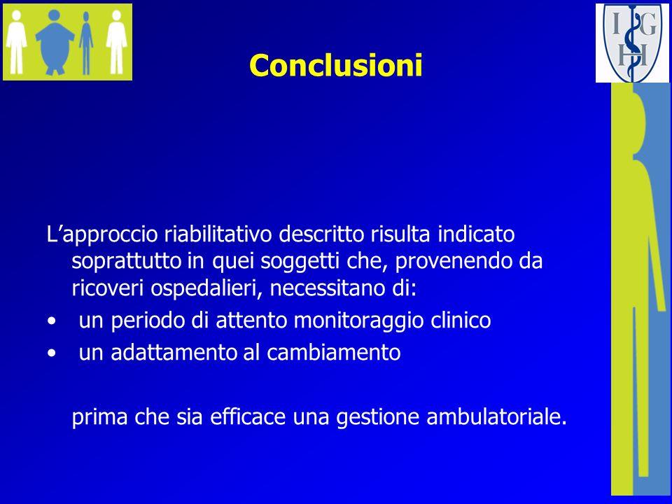 Conclusioni Lapproccio riabilitativo descritto risulta indicato soprattutto in quei soggetti che, provenendo da ricoveri ospedalieri, necessitano di: