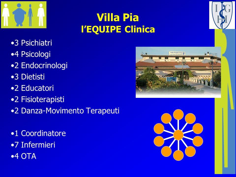 Villa Pia lEQUIPE Clinica 3 Psichiatri 4 Psicologi 2 Endocrinologi 3 Dietisti 2 Educatori 2 Fisioterapisti 2 Danza-Movimento Terapeuti 1 Coordinatore