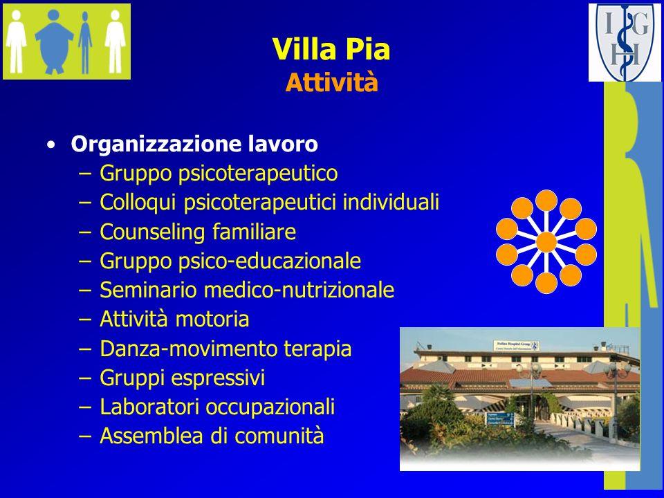 Villa Pia Attività Organizzazione lavoro –Gruppo psicoterapeutico –Colloqui psicoterapeutici individuali –Counseling familiare –Gruppo psico-educazion
