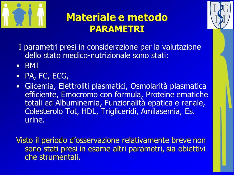 Materiale e metodo PARAMETRI I parametri presi in considerazione per la valutazione dello stato medico-nutrizionale sono stati: BMI PA, FC, ECG, Glice