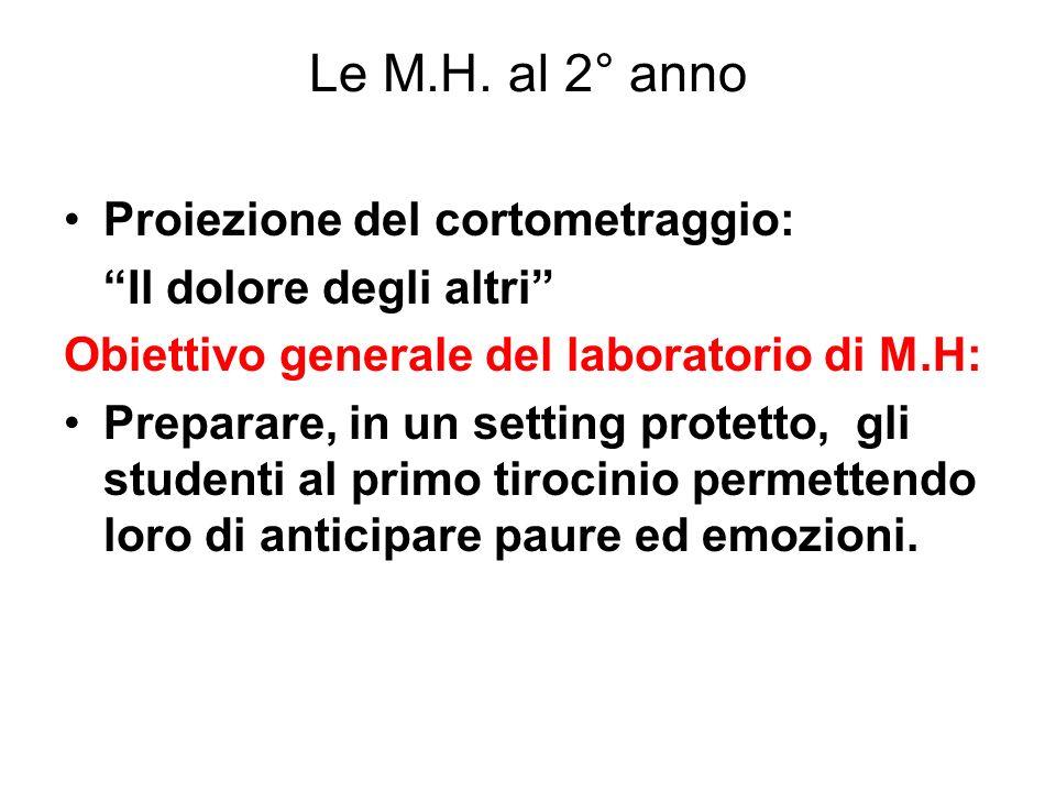Le M.H. al 2° anno Proiezione del cortometraggio: Il dolore degli altri Obiettivo generale del laboratorio di M.H: Preparare, in un setting protetto,