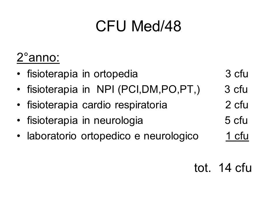 CFU Med/48 2°anno: fisioterapia in ortopedia 3 cfu fisioterapia in NPI (PCI,DM,PO,PT,) 3 cfu fisioterapia cardio respiratoria 2 cfu fisioterapia in ne