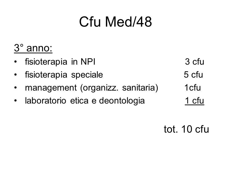 Cfu Med/48 3° anno: fisioterapia in NPI 3 cfu fisioterapia speciale 5 cfu management (organizz. sanitaria) 1cfu laboratorio etica e deontologia 1 cfu