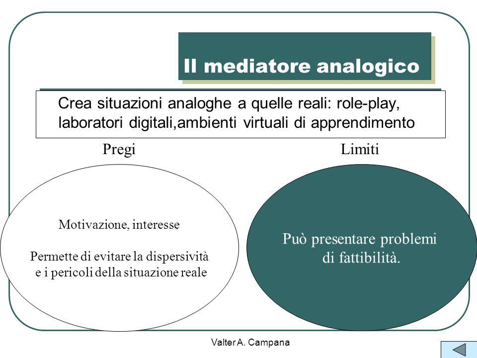 Valter A. Campana Il mediatore iconico Ricorre al linguaggio grafico-spaziale Vicinanza alla realtà Attraverso diagrammi-tabelle mappe può avvicinarsi