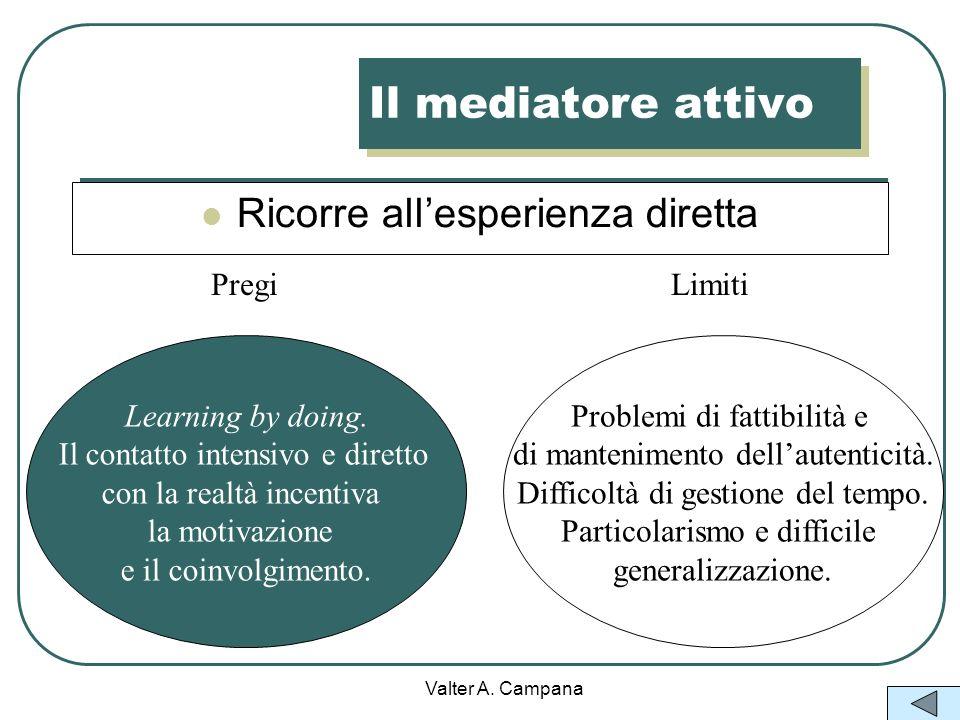 Valter A. Campana Il mediatore analogico Crea situazioni analoghe a quelle reali: role-play, laboratori digitali,ambienti virtuali di apprendimento Mo