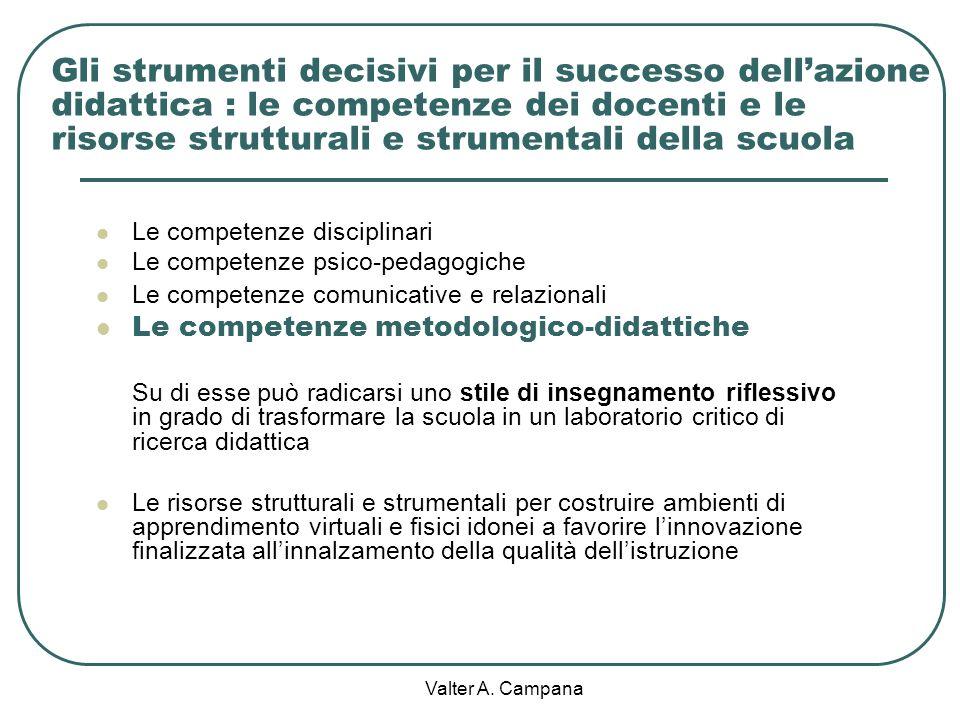 Valter A. Campana Il mediatore attivo Ricorre allesperienza diretta Learning by doing. Il contatto intensivo e diretto con la realtà incentiva la moti