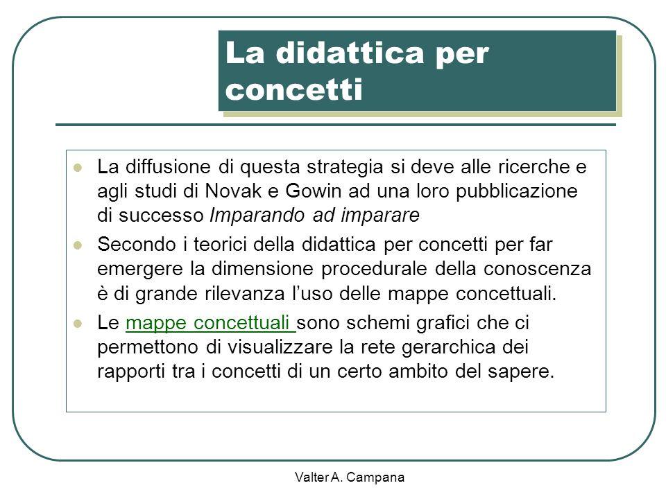 Valter A. Campana La didattica per problemi e la metodologia della ricerca Momento Iniziale 1 Fase della problematizzazione Attivazione della motivazi