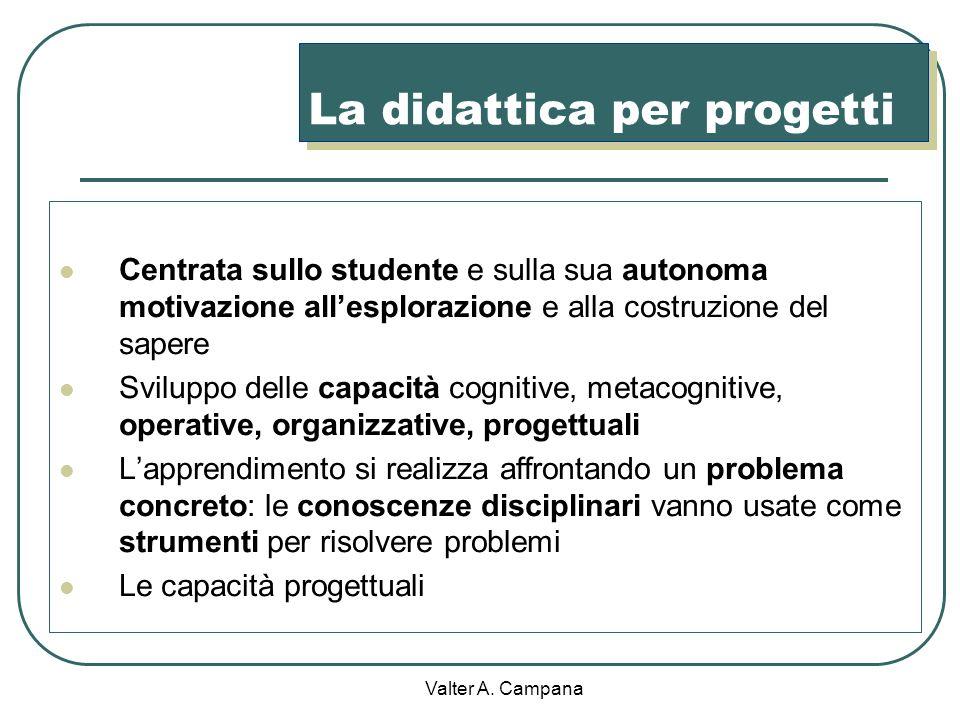 Valter A. Campana Uno schema operativo per lavorare con le mappe Indagine sulle mappe cognitive dei ragazzi attraverso la conversazione clinica o la t