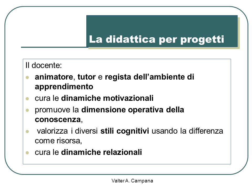 Valter A. Campana Schema operativo per la realizzazione di un progetto Definizione del problema Analisi dei bisogni e delle risorse Raccolta delle inf